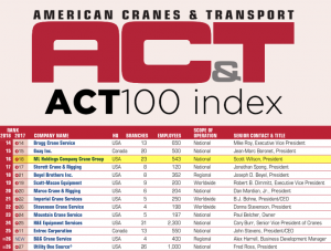 2018 ACT Top 100